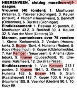 De uitslag van de laatste wedstrijd van de Vijfdaagse in Heerenveen (Dagblad van het Noorden)